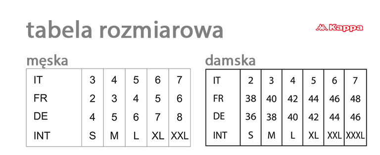Table of sizes